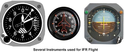 IFR (Instrument Flight Rules)